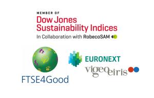Sustainability ratings