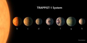 1 exoplanetas