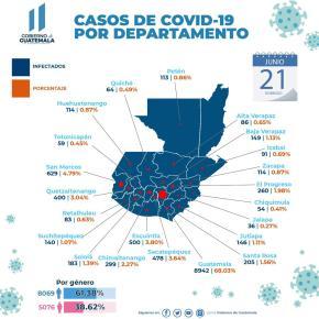 390 casos de COVID-19 este 21 dejunio