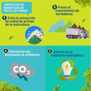 17 de Mayo, Día Mundial delReciclaje